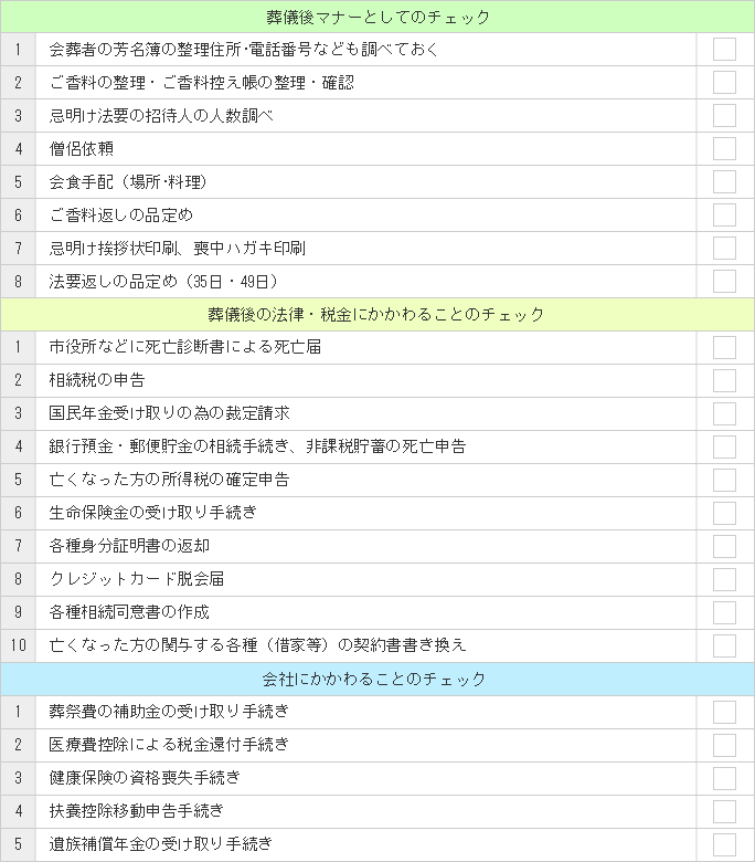 buddhist_list